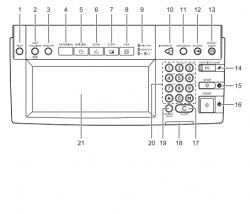 آشنایی با پنل لمسی و کلیدهای،دستگاه فتوکپی شارپ AR-5127