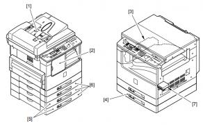 آموزش اپراتوری فتوکپی کانن iR 1600