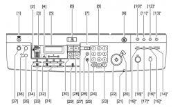 تشریح کامل پنل دستگاه فتوکپی کانن ( کنون)