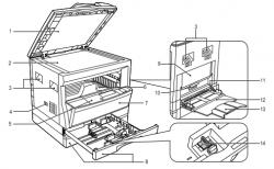 آموزش اپراتوری فتوکپی شارپ AR-162 و قسمتهای اپراتوری کاربر بطور کامل توسط نمایندگی شارپ :