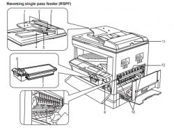 آموزش اپراتوری فتوکپی شارپ AR-162 و تشریح قسمتهای داخلی توسط نمایندگی شارپ :